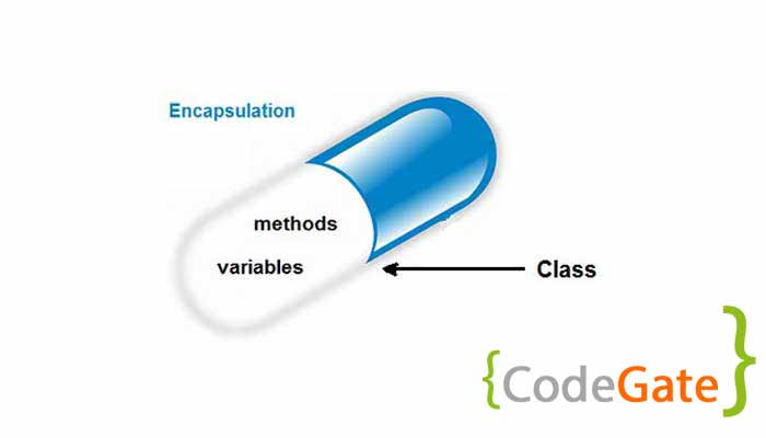 Encapsulation در جاوا (Object oriented programming)