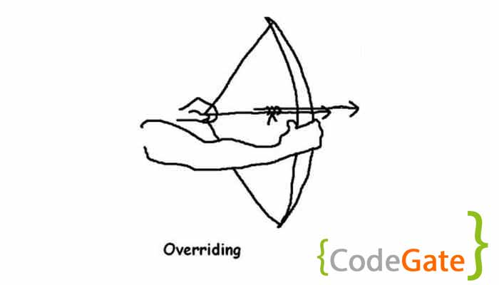 overriding در جاوا (method overriding)