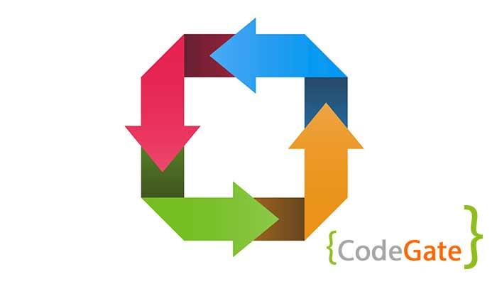 توابع بازگشتی در جاوا (Recursive Function)