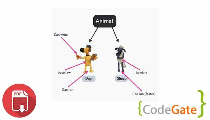 pdf آموزش شی گرایی در جاوا (Object Oriented in Java)