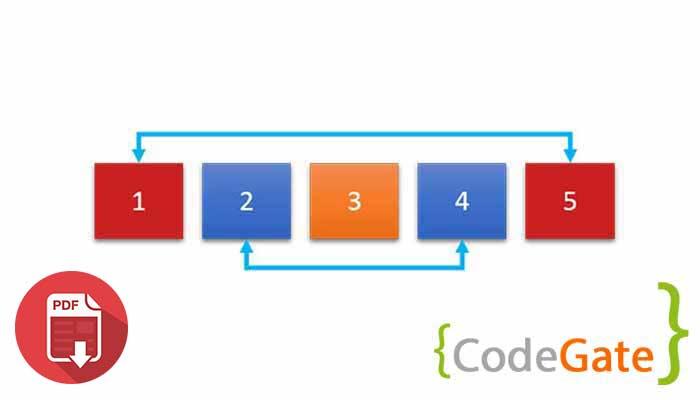 pdf آموزش معکوس کردن آرایه در جاوا (reverse array)