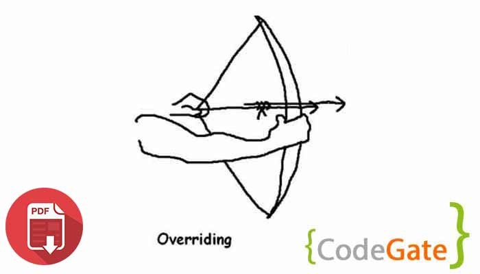 pdf آموزش overriding در جاوا (Overriding in java)
