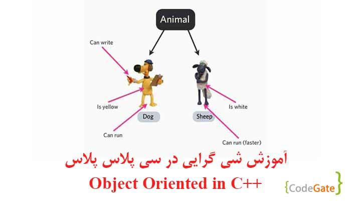 شی گرایی در سی پلاس پلاس (Object Oriented)