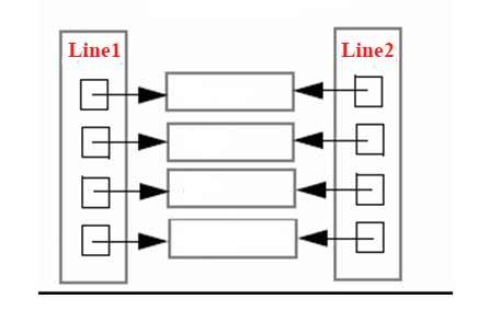 Copy Constructor در سی پلاس پلاس