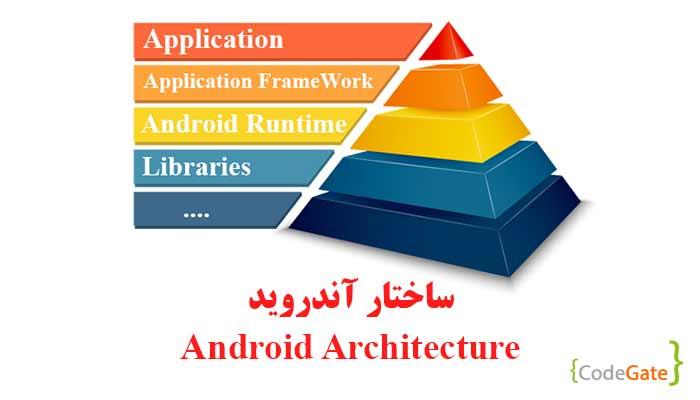 ساختار آندروید (Android Architecture )