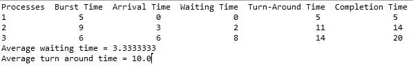 الگوریتم زمانبندی FCFS در سی شارپ